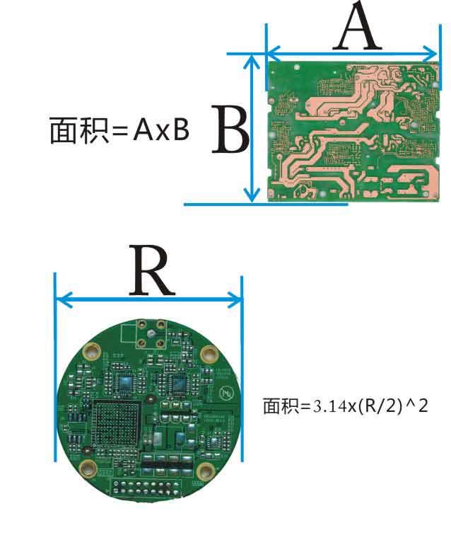 规则PCB面积计算